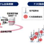 ドコモ、誤差数センチメートルの高精度で測位できる「GNSS位置補正情報配信基盤」を提供開始