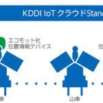 エコモット、北海道江差町の「山車ロケーションマップ」に神輿・山車の位置情報を提供