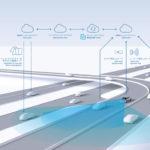 ボッシュ、HDマップ向け自車位置推定技術「Road Signature」データ取得を関東の高速道路で開始