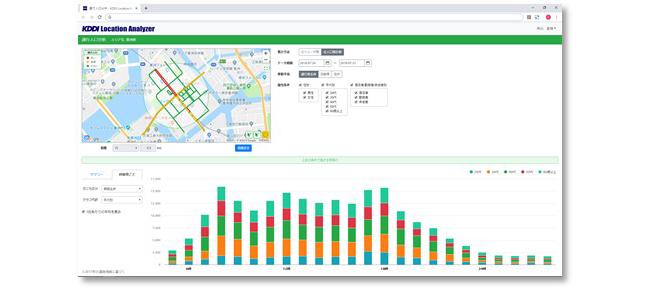 技研商事、クラウド型GIS「KDDI Location Analyzer」に新機能を追加