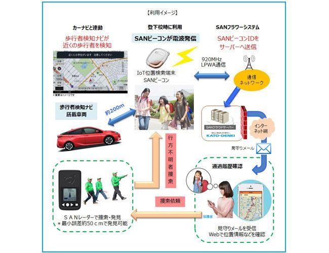 加藤電機、LPWAビーコンを活用した「歩行者検知ナビ」の実証実験を開始