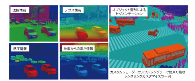 フォーラムエイト、3DVRソフト「UC-win/Road Ver.14」を提供開始