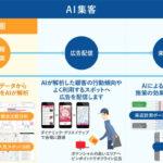 クロスロケーションズ、位置情報データ活用プラットフォーム「 Location AI Platform」のサービスプランを改訂