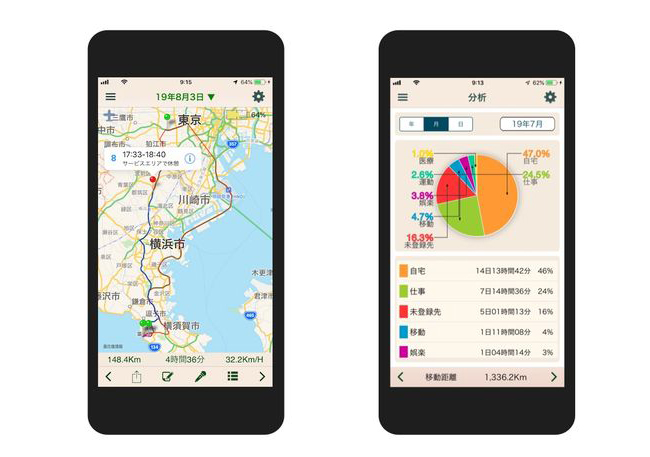 ライトバック、iPhoneを持ち歩くだけで行き先や写真を自動で分類できるアプリ「自動日記+」を提供開始
