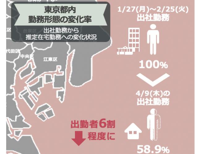 ブログウォッチャー、都内の出勤人数などを分析した「人流分析レポート」を公開