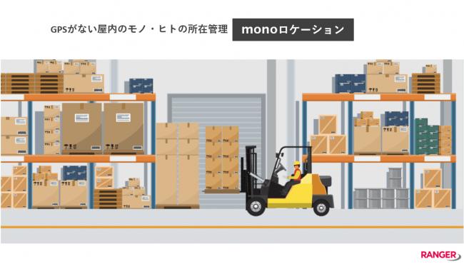 レンジャーシステム、屋内IoTサービス「monoロケーション」を提供開始