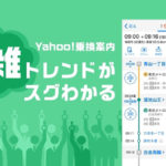 Yahoo!乗換案内、混雑傾向を4段階で表示する「混雑トレンド機能」を提供開始