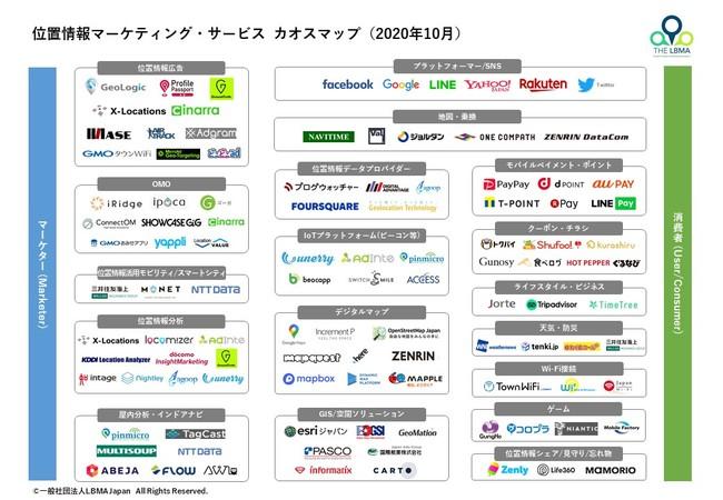 LBMA Japan、位置情報マーケティングサービスのカオスマップを発表