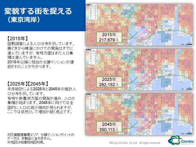 楽しいチリビジ、人口統計データ「未来統計」の2021年版を発売