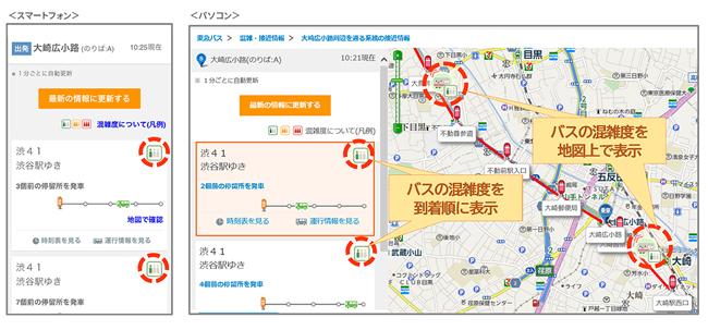 東急バスとナビタイム、バス車内のリアルタイム混雑情報を案内する実証実験を開始