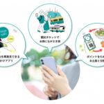 ゼンリンと日立、長崎市での観光型MaaS実証実験に向けて協業