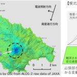 国土地理院、火山の微少な動きがわかる衛星画像の解析結果を地理院地図で公開