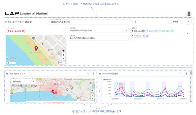 クロスロケーションズ、Location AI Platformに新機能「スマート実行モード」を搭載