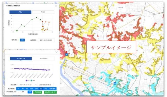 応用地質と市川市、「冠水情報管理システム」と「土砂ハザードモニタリングシステム」の実証実験を開始